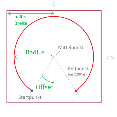 offset_mp_radius